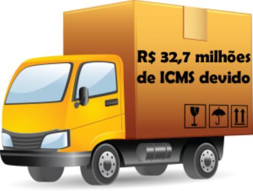 Maranhão – Secretaria da Fazenda cobra R$ 32,7 milhões de ICMS devido por transportadores de carga