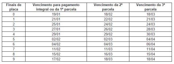 Datas para o IPVA 2016 são definidas no Estado do Rio