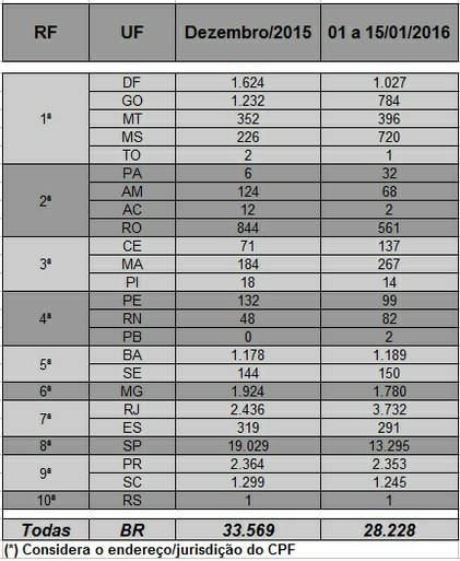 Tabela II.jpg