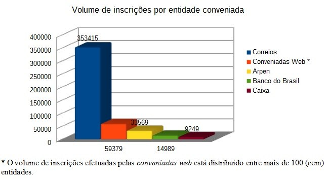Tabela III.jpg