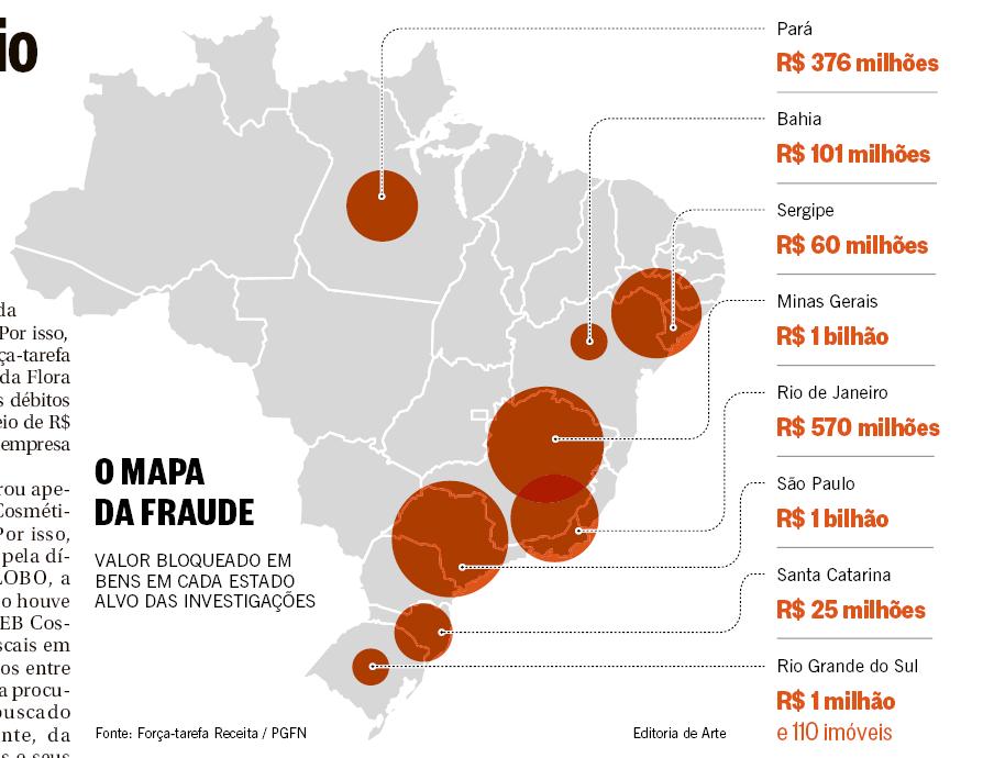Investigação de crime tributário traça o 'Mapa da Fraude'