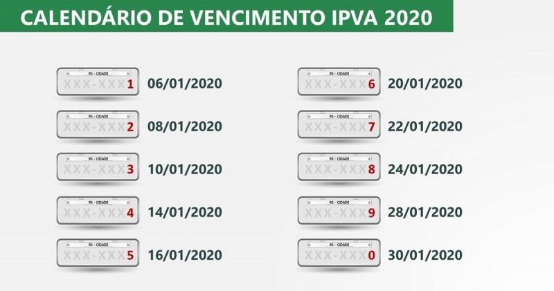 Pagamento do IPVA terá novo calendário e descontos revisados – Rio Grande do Sul