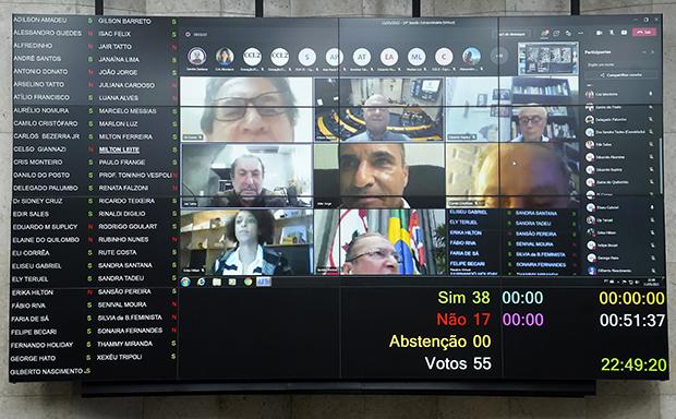 Câmara Municipal de São Paulo aprova PL que permite parcelamento de débitos tributários