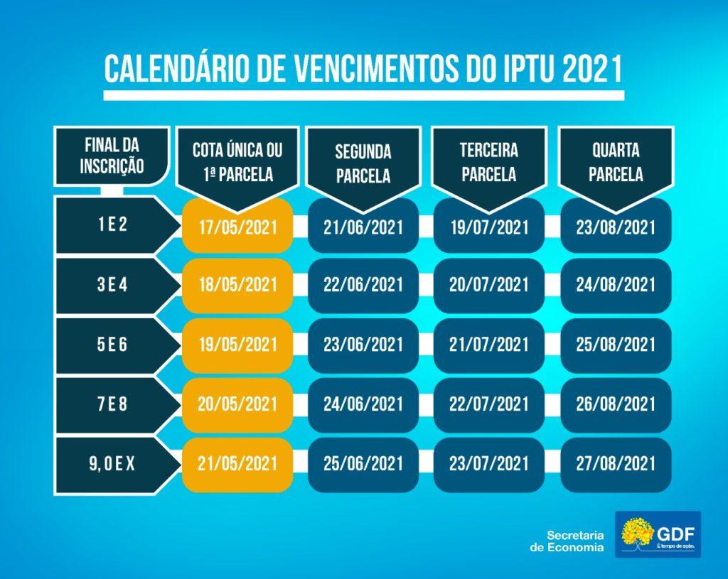 IPTU 2021 no DF tem vencimento a partir desta segunda (17)