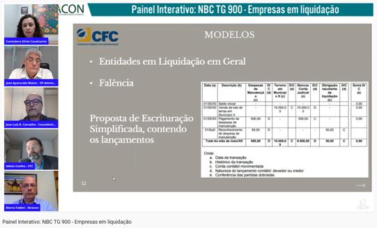 Painel Interativo discute a aplicação da NBC TG 900 – Entidades em Liquidação